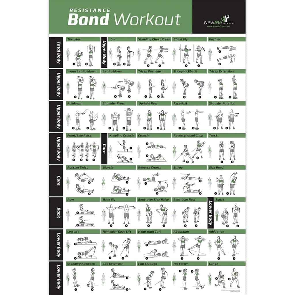 resistance band gym poster
