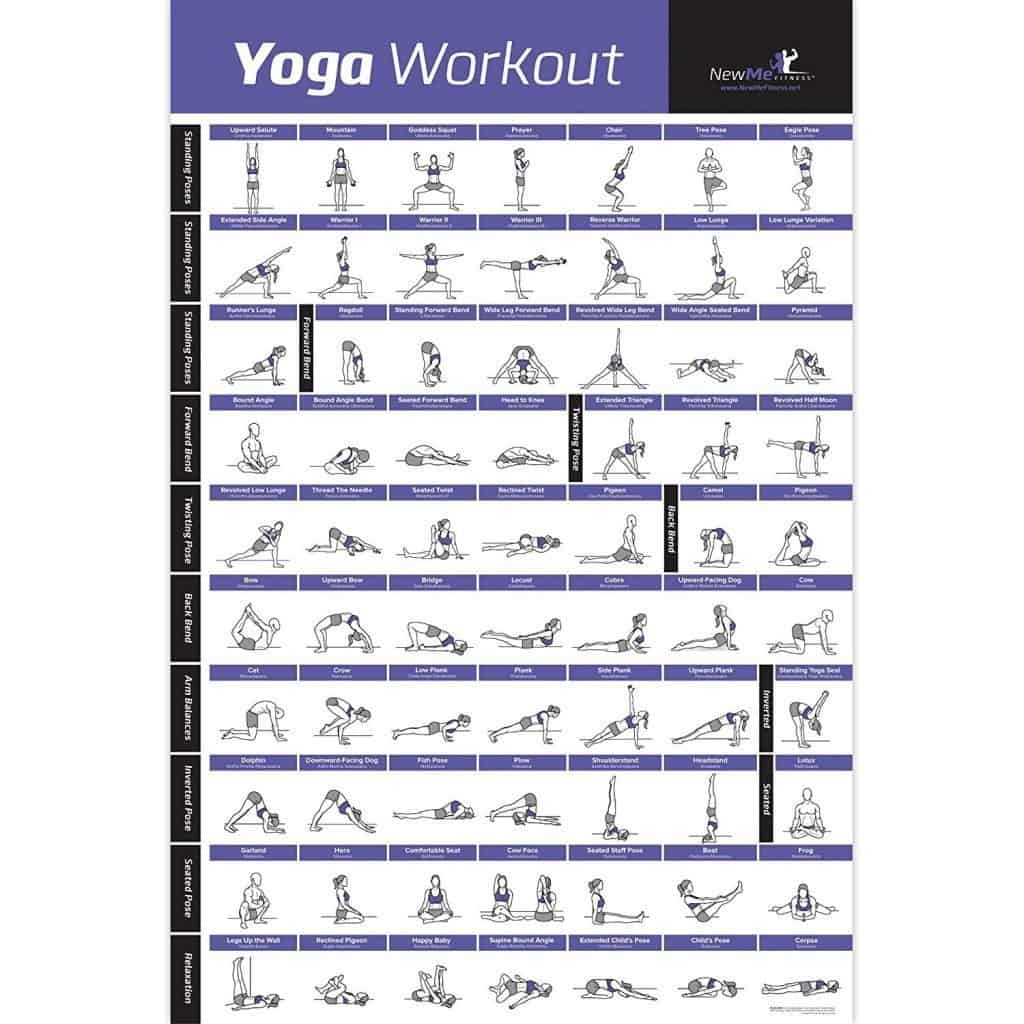 yoga workout gym poster